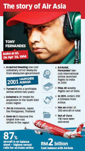 Arun Bhatia Back in news, joins Tatas, AirAsia for JV