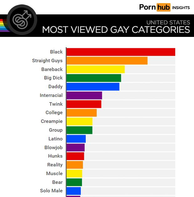 Секс Эротика Порно Фото Картинки: Смотреть Порно В Full HD