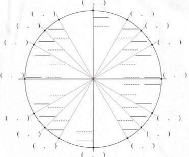 Unit Circle Worksheets - Versaldobip