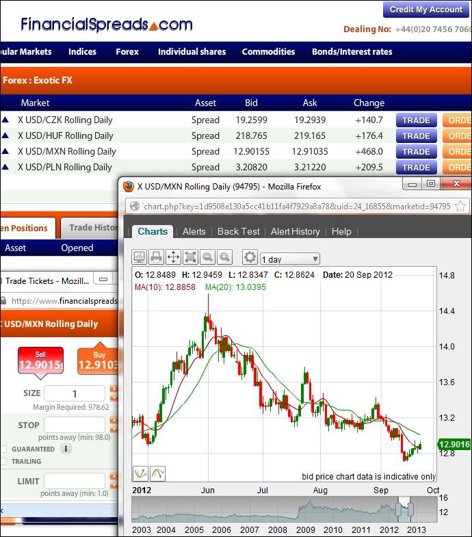 XForex Review – Forex Brokers Reviews & Ratings   blogger.com