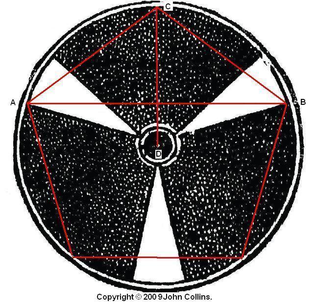 AP wheel pentagram3