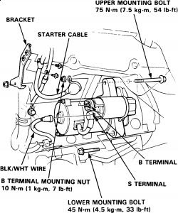 Acura Rl Engine Diagram Acura Engine Image For User Manual Wiring Circuit