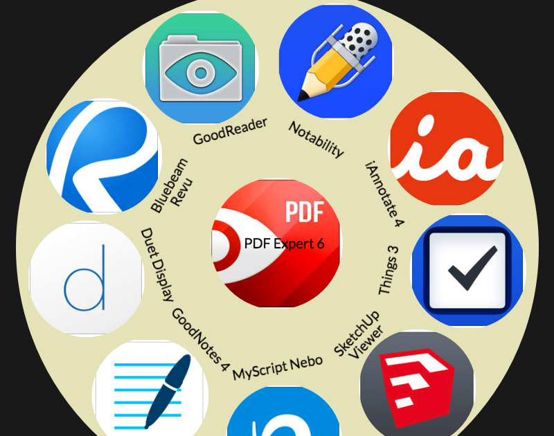 Top 10 Productivity Apps For Ipad Users Educational
