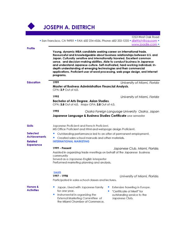 jobresumeweb  college student resume best template gallery