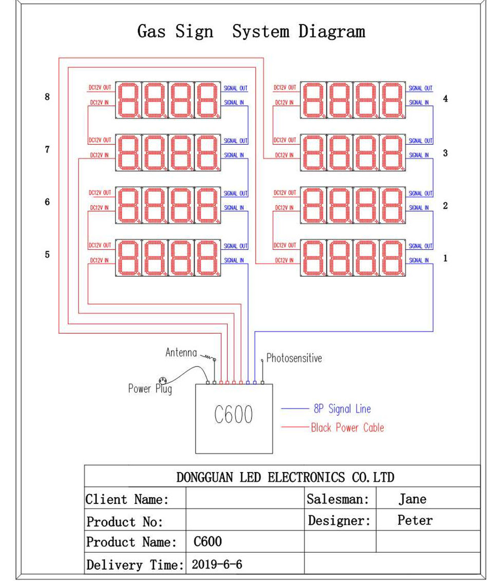 Wiring Diagram Sign