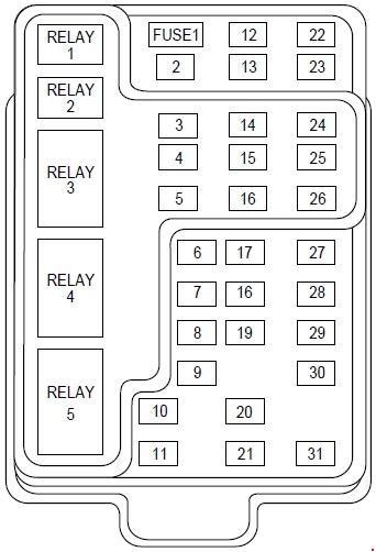 1998 Lincoln Navigator Fuse Panel Diagram Wiring Diagram Schema Tan Module A Tan Module A Ferdinandeo It