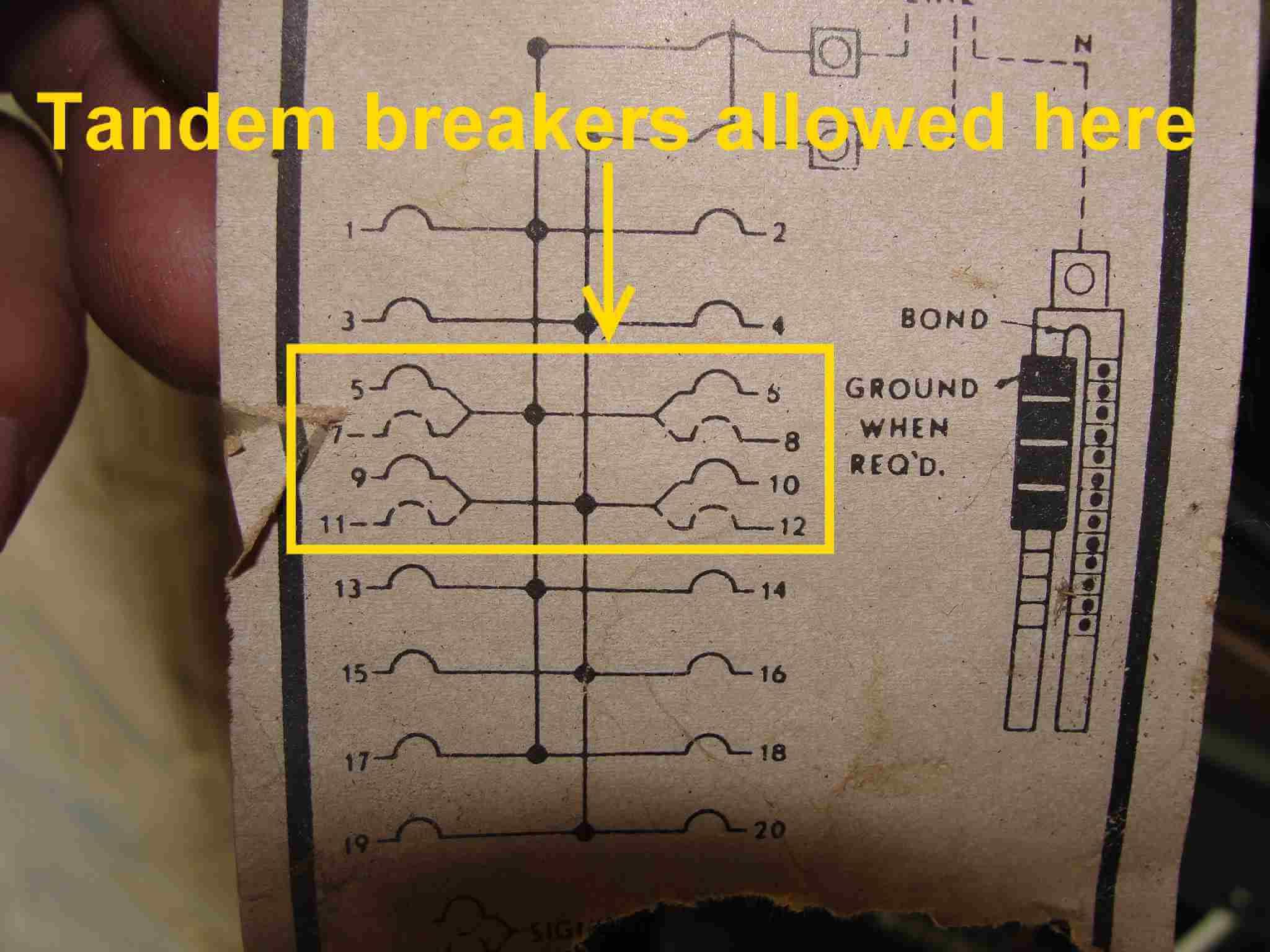 Diagram Wiring Diagram Of Panel Board Full Version Hd Quality Panel Board Diagramsfung Noidimontegiorgio It