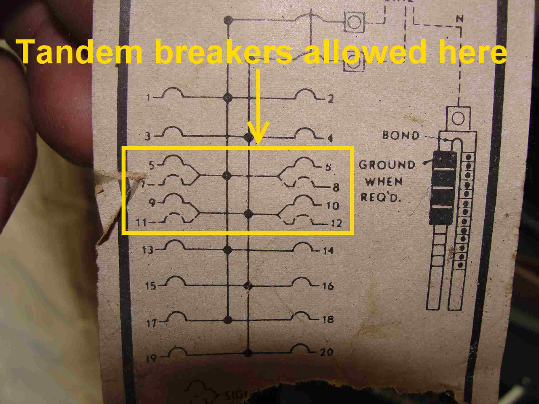 Diagram Wiring Diagram Of Panel Board Full Version Hd Quality Panel Board Diagramlungb Heartzclub It