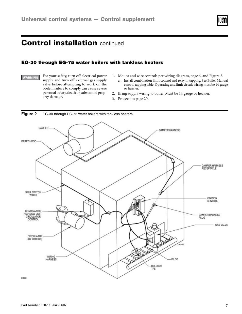 Diagram Electrical Wiring Diagrams For Eg 75 S5 Full Version Hd Quality 75 S5 Sighhrm Fanfaradilegnano It