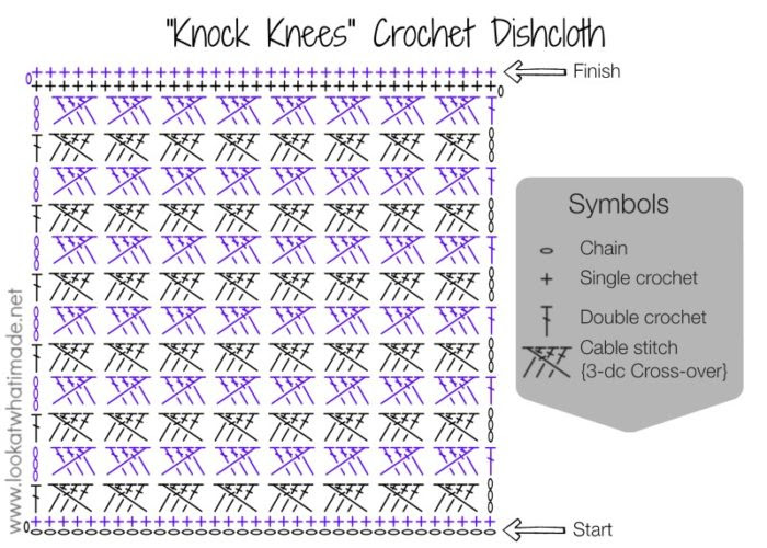 Knock Knees Crochet Dishcloth Cable Stitch Dishcloth { 2 Free Patterns}