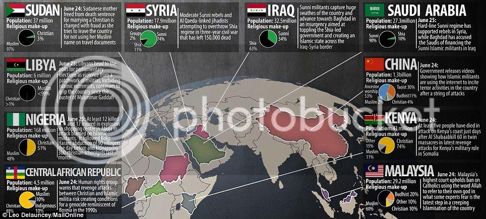 Global Islam photo article-2669427-1F2449D500000578-369_964x435_zps8c142289.jpg