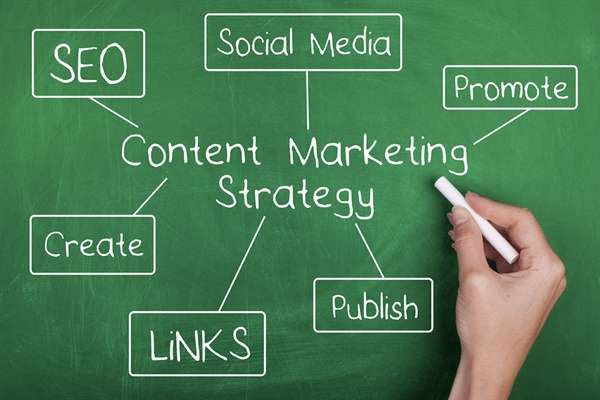 Image result for content marketing 101