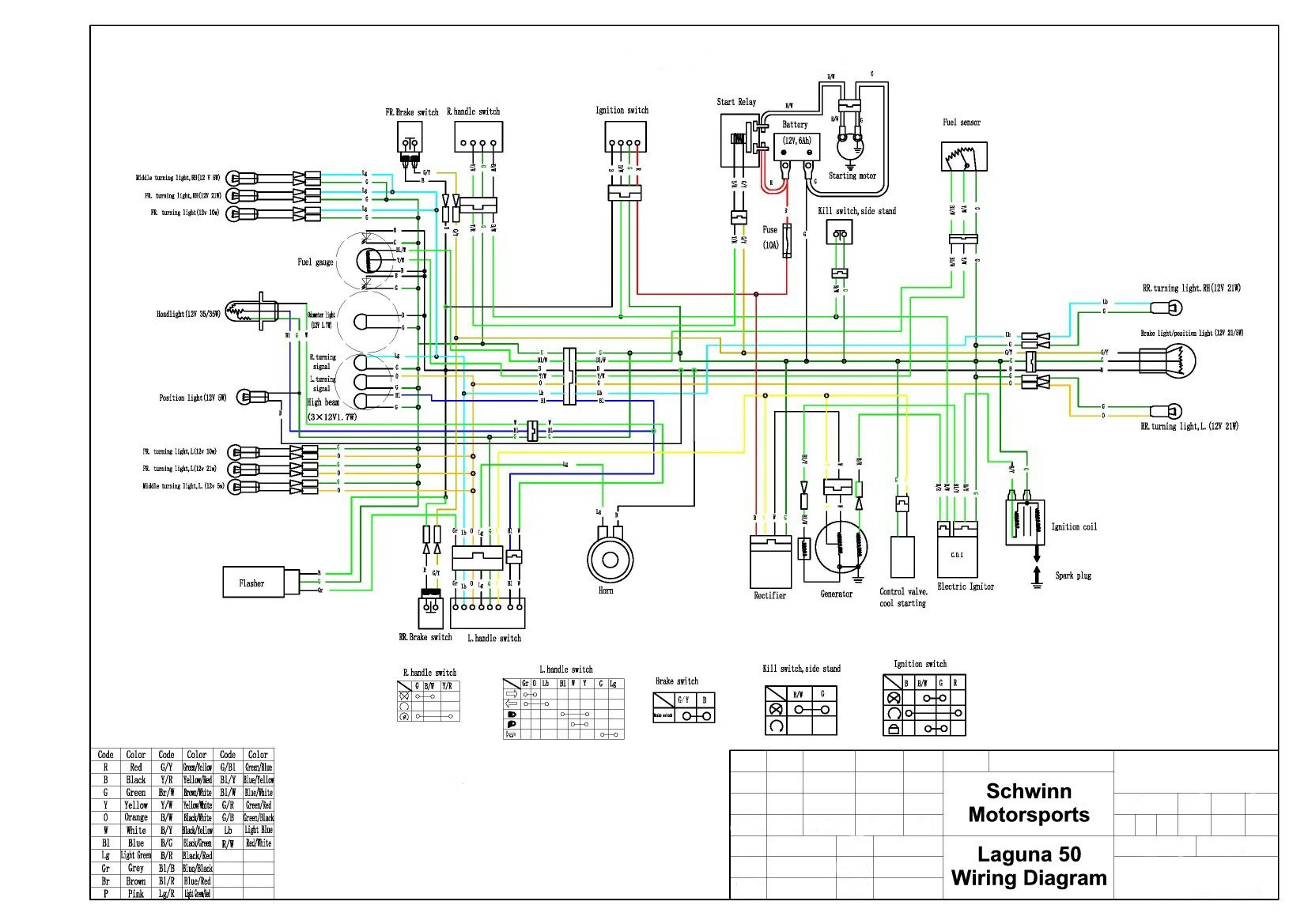 Ice Bear Scooter Wiring Diagram from lh5.googleusercontent.com