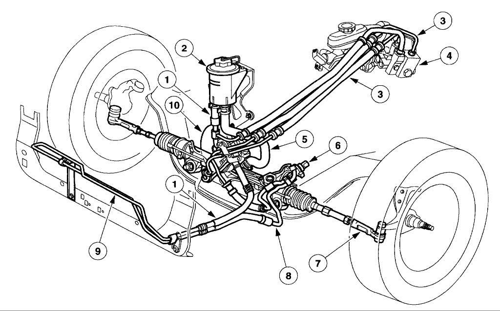 2006 Mustang Gt Fuse Box Diagram