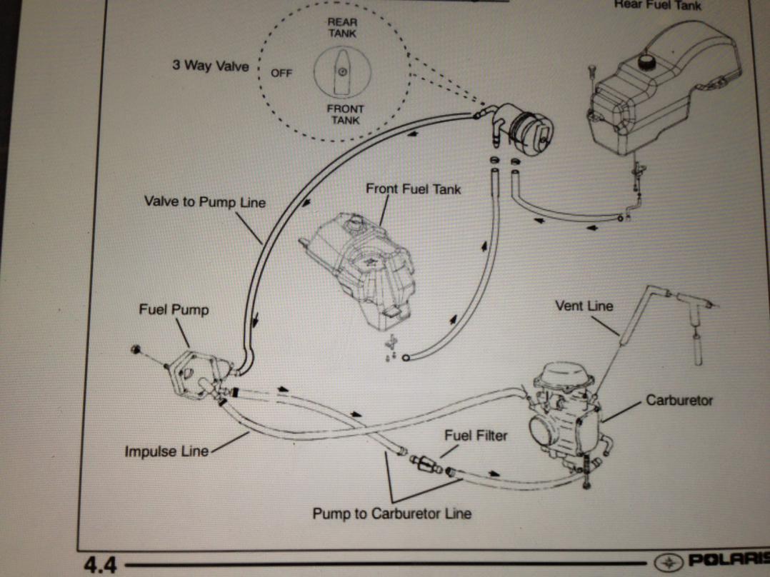 32 Polaris Sportsman 500 Fuel Line Diagram