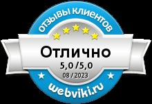 Оценки o bibavoska.blogspot.com