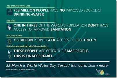 UNWorldWaterDay