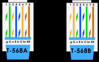 Cat 5e or Cat 6 - Which Do You Choose? - Fiber Optic ...