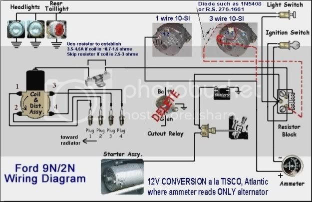 Diagram Ford 2n 12 Volt Conversion Wiring Diagram Full Version Hd Quality Wiring Diagram Tvdiagram Media90 It