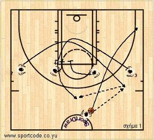 mundobasket_offense_plays_form14_spain_01a