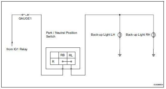 Rav4 Reverse Light Wiring Diagram
