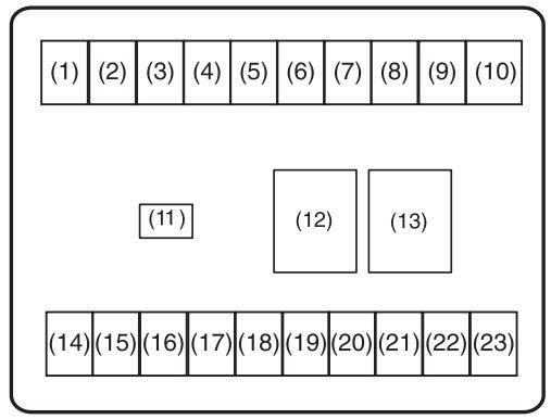 Alto K10 Fuse Box Diagram