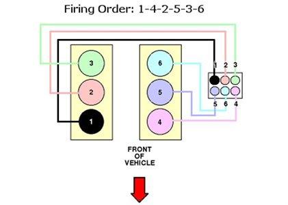 2000 Ford Ranger Spark Plug Wiring Diagram from lh5.googleusercontent.com