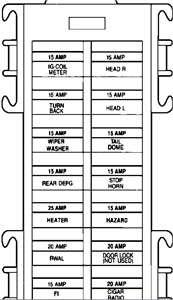 1993 Nissan Altima Fuse Box Diagram - Wiring Diagram Schema