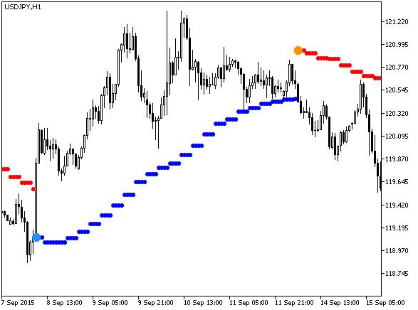 Mt5 arrow indicator