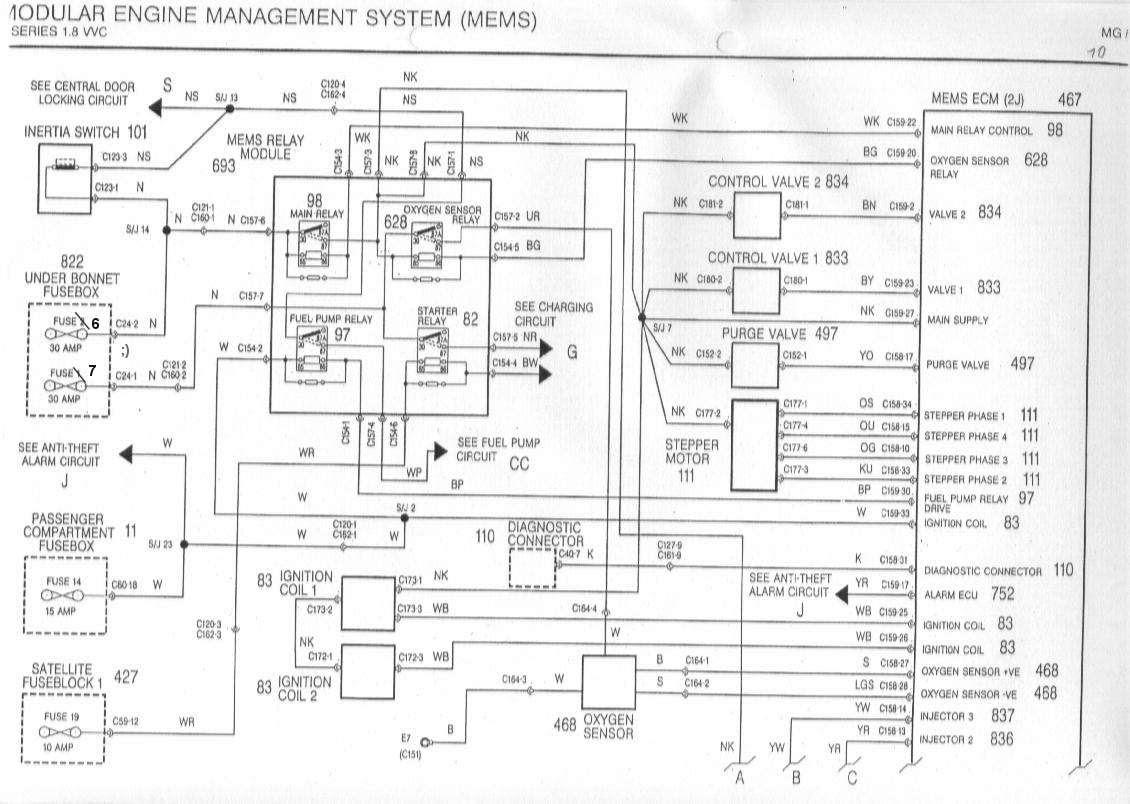 Wiring Diagram Land Rover Freelander - Wiring Diagram Schemas
