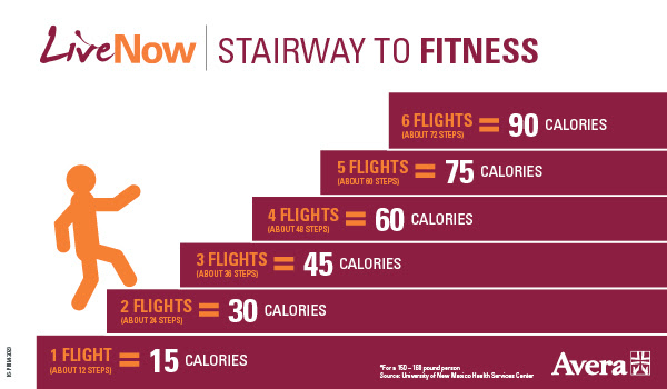 No Time in the Day for Exercise? Take the Stairs!
