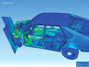 Visualization of how a car deforms in an asymm...