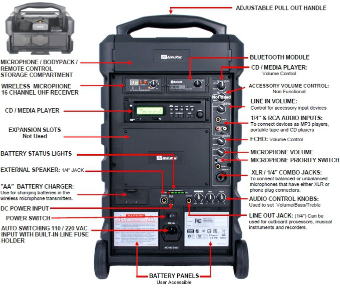 SW800 Titan Wireless PA System with Built-In Bluetooth