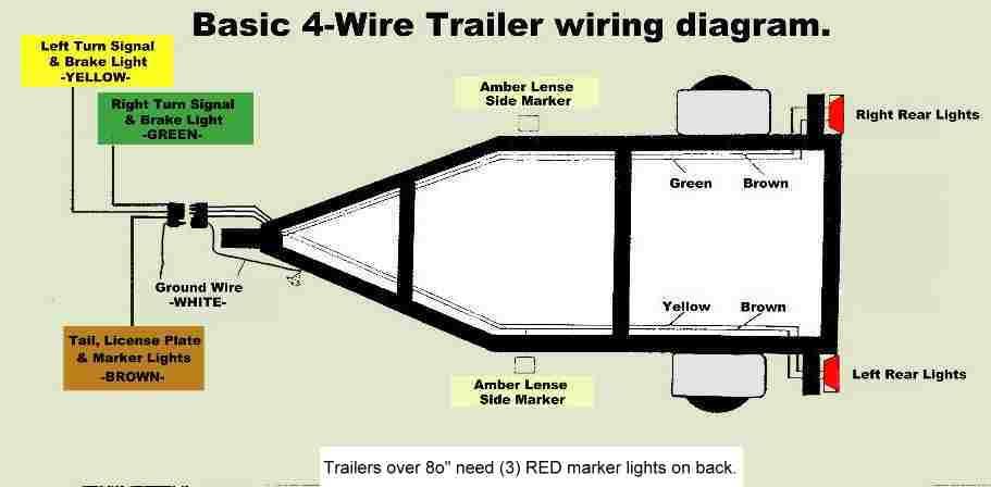 Diagram 4 Flat Trailer Wire Harness Diagram Full Version Hd Quality Harness Diagram Guidedwiring1c Prestito Rapido It
