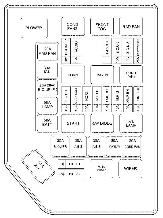 Hyundai Accent 1995 Fuse Box Diagram - Wiring Diagram
