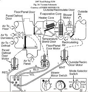 1997 Ford F 150 Hose Schematic Wiring Diagram System Deep Norm A Deep Norm A Ediliadesign It