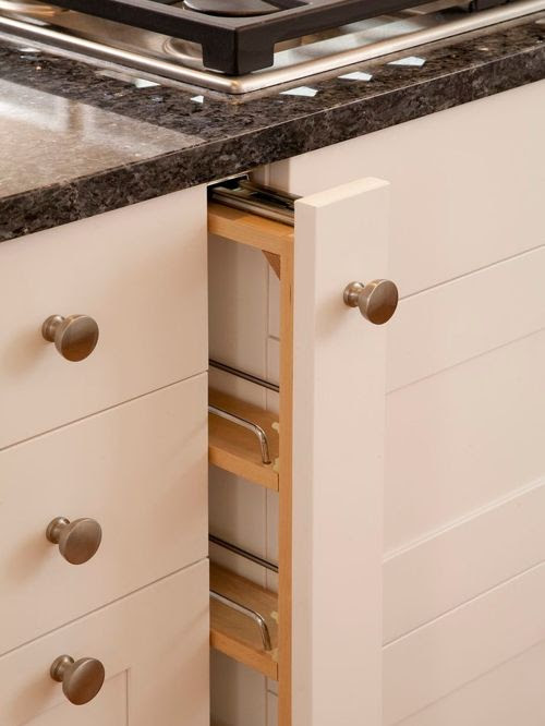 Fill Your Mind with Wise Kitchen Cabinet Filler Ideas ...