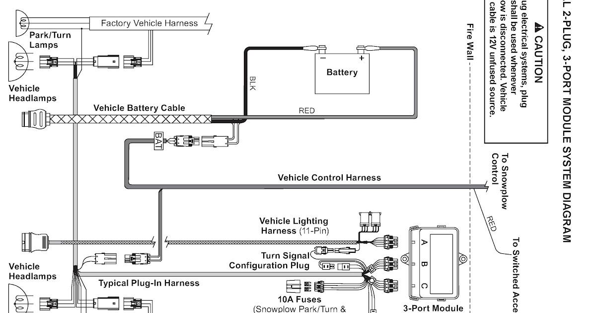 DIAGRAM] Snowex D5716r2 Spreader Wiring Diagram FULL Version HD Quality Wiring  Diagram - DIAGRAMICAL.CASALE-GIANCESARE.IT | Spreader Wiring Diagram |  | Diagram Database - casale-giancesare.it