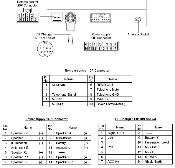 2002 Mitsubishi Lancer Radio Wiring Diagram
