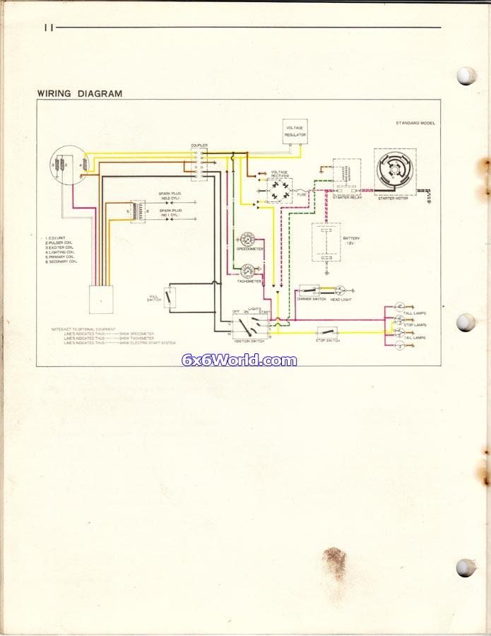 DIAGRAM] Coachmen Chaparral Wiring Diagram FULL Version HD Quality Wiring  Diagram - DIAGRAMINFO.VIAFRANKCESENA.ITViafrankcesena.it
