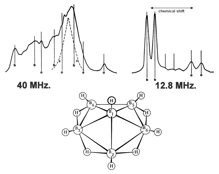 File:Lipscomb-NMR-hexaborene-B6H10.png