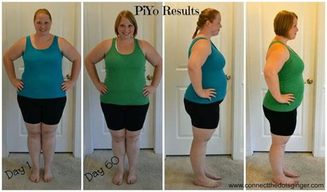connect  dots ginger  piyo review  results