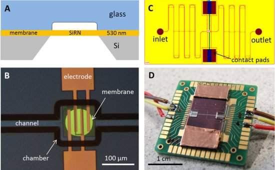 Menor motor a combustão do mundo cabe em um chip