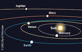 sol 4