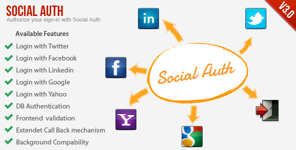 SocialAuth-Facebook+Twitter+Linkedin+Google Login