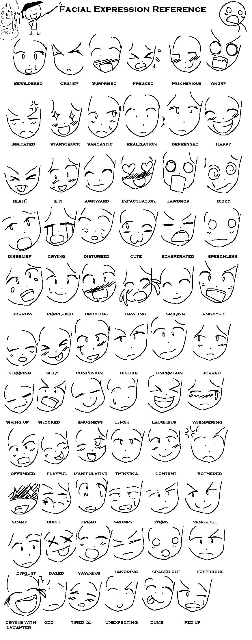 Anime Expressions Reference by oreokeki on DeviantArt