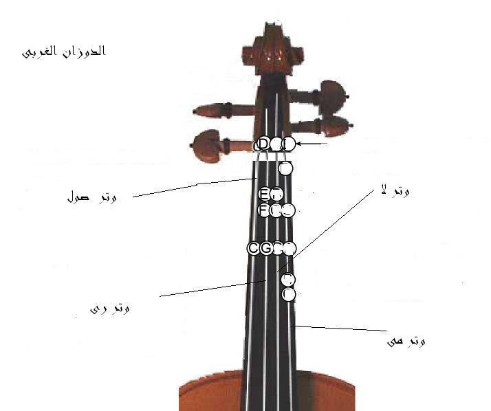 دوزان الكمان