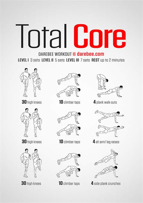 total core workout