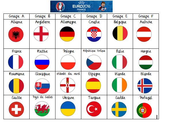 Coloriage De L Euro 2016