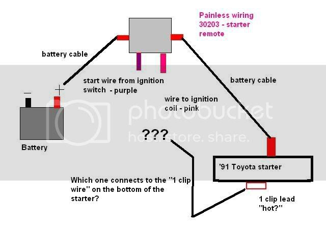 Painles Starter Wiring Diagram